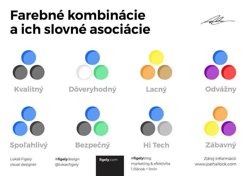 farebné kombinácie a ich slovné asociácie